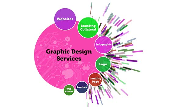 What-is-A-Graphics-Design-Service